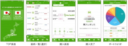 One Tap BUYの管理画面